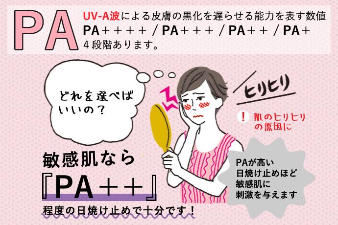 敏感肌の紫外線対策にはPA++程度の日焼け止めがおすすめです